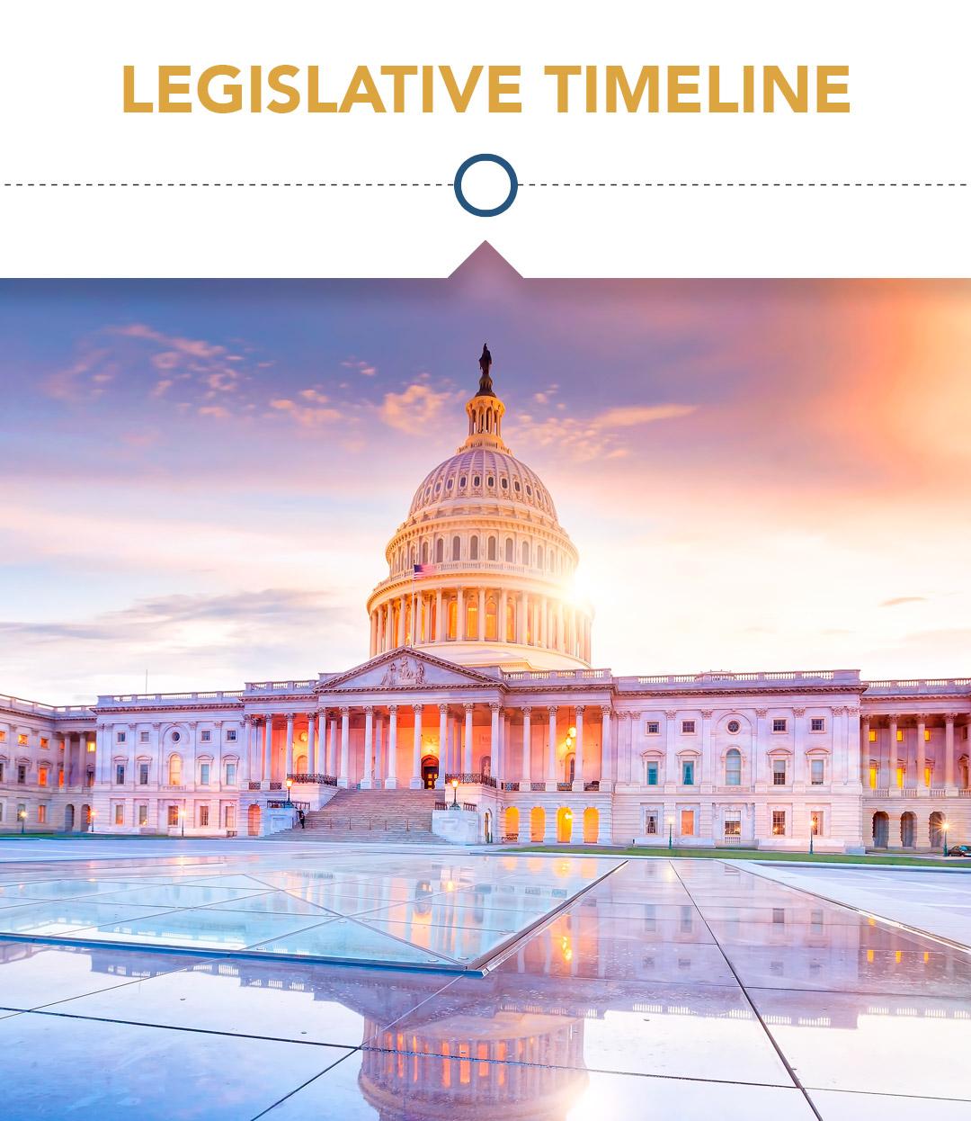 Legislative Timeline